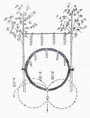 茅の輪のくぐり方