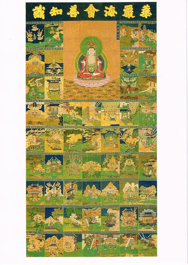 東大寺展 華厳海会善知識曼荼羅図