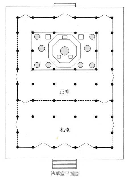 法華堂 平面図